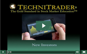 New Investors Education - How to Invest in the Stock Market