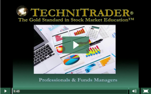 Relational Analysis Trading Education for Professionals