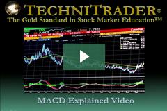MACD Training - TechniTrader Video