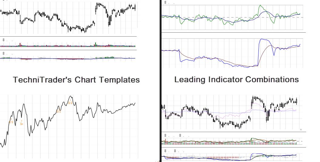 Stock Chart Templates insideTechniTrader Trading Tools