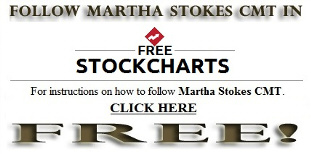 Follow Martha Stokes CMT