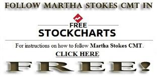 Follow Martha Stokes CMT