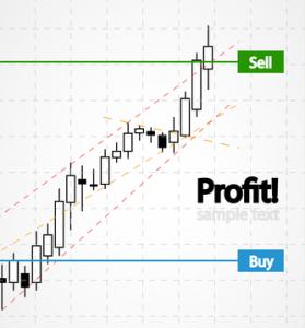 profit trading styles