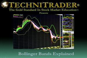 How to use bollinger bands effectively