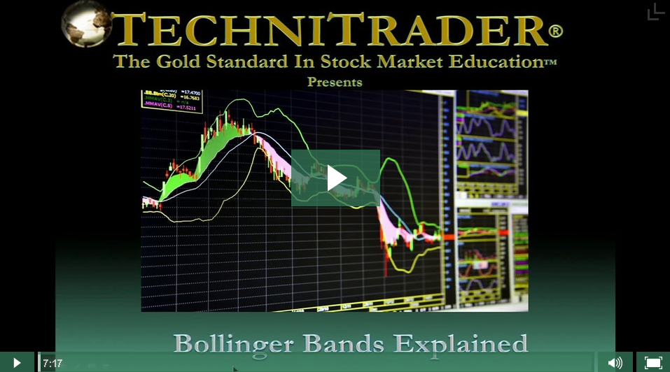 Bollinger bands volume