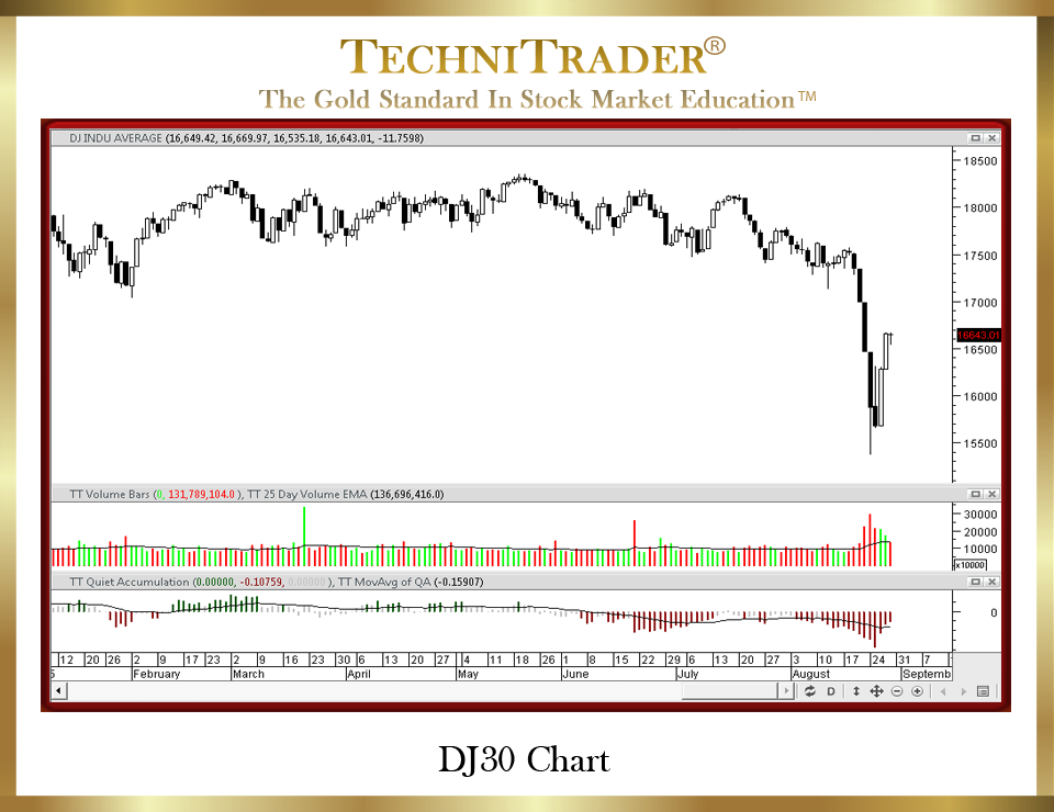 Stock market crash index trading system