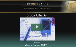stock charts explained webinar taught by technitrader