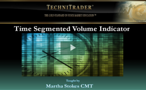 Time Segmented Volume Indicator for TC2000