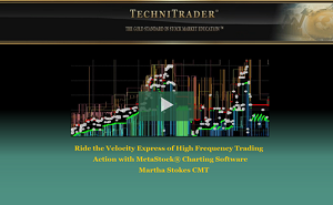 Ride the Velocity Express of High Frequency Trading Action with MetaStock Charting Software