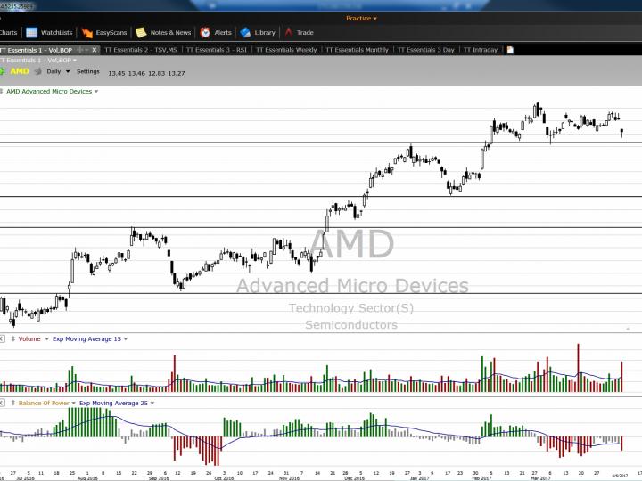 best stock analysis tools