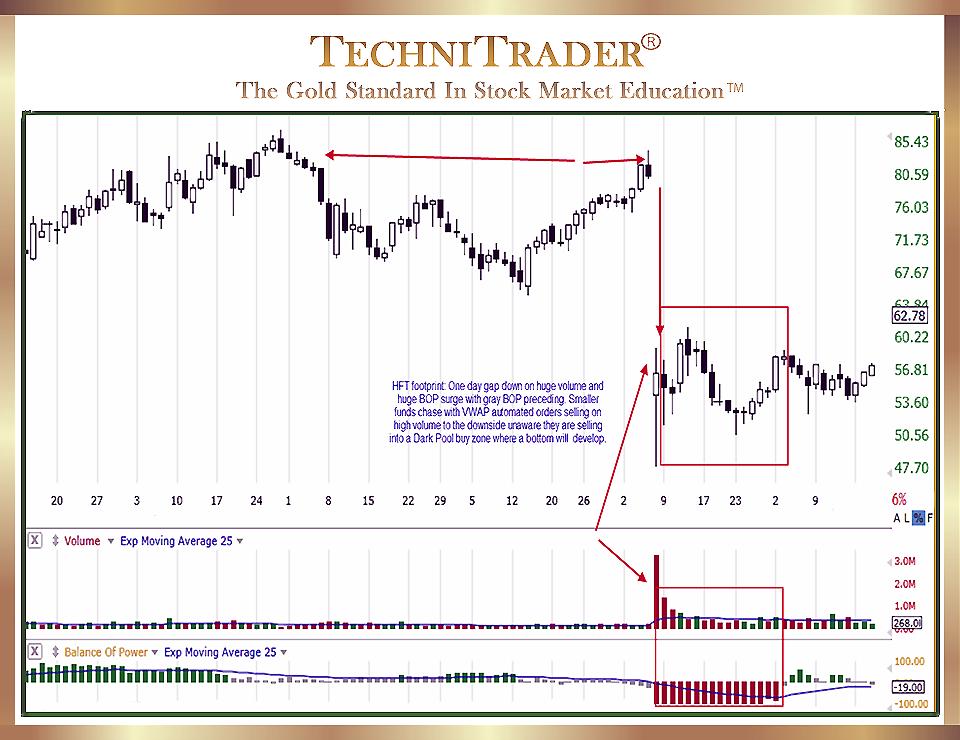 high frequency trading High-frequency trading pdf free download, reviews, read online, isbn: 0470563761, by irene aldridge.