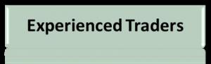 TechniTrader Experienced Traders 2019