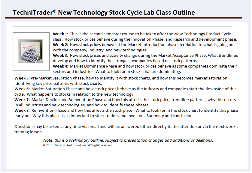 New Technology Stock Cycle TechniTrader Online Lab Class Outline