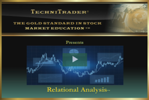 Relational Analysis™ - The Evolution of Technical Analysis