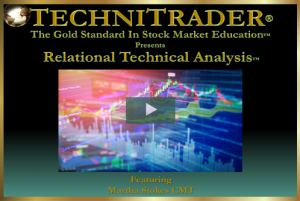 Relational Technical Analysis™ - The Evolution of Technical Analysis 2018