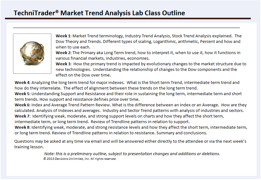 Market Trend Analysis TechniTrader Lab Class