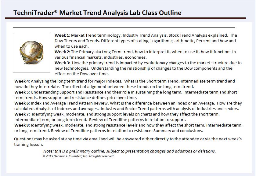 Market Trend Analysis TechniTrader Lab Class