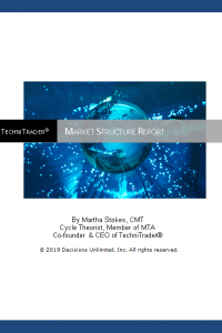 The 2019 Market Structure Report