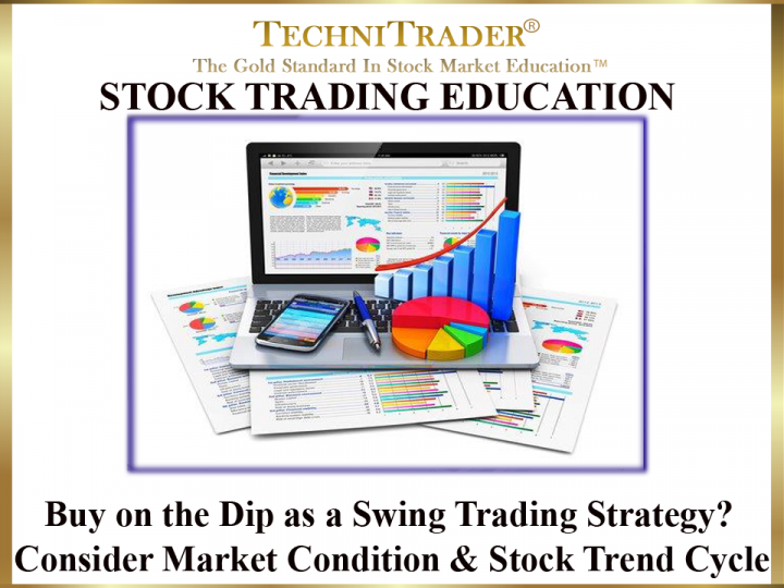 Buy on the Dip as a Swing Trading Strategy?
