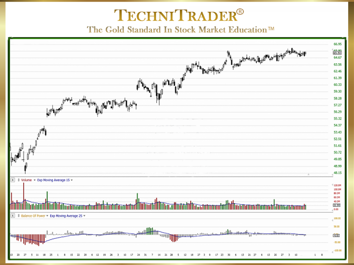 What Is Advanced Analysis of Candlestick Charts?