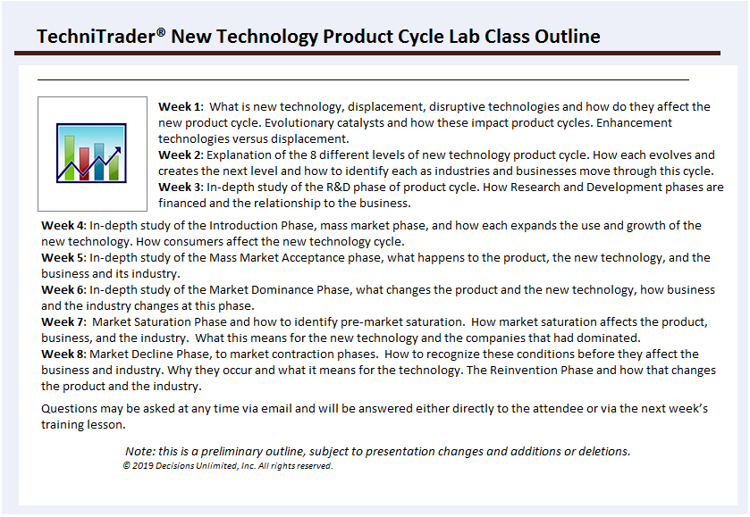 TechniTrader Online Lab Class - New Technology Product Cycle