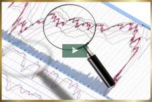MACD: Moving Average Convergence Divergence - Lesson 8