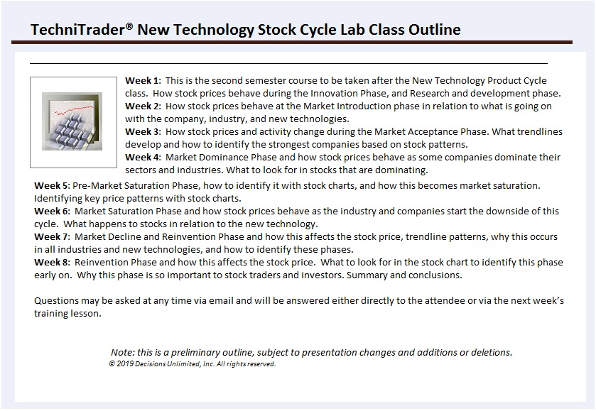 New Technology Stock Cycle Lab Class by TechniTrader