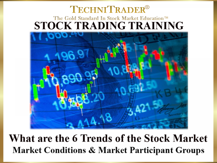 What Are the Six Trends of the Stock Market?